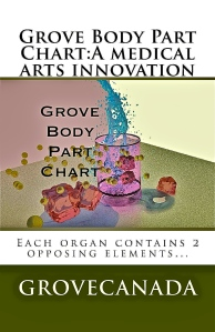 Grove_Body_Part_Char_Cover_for_Kindle